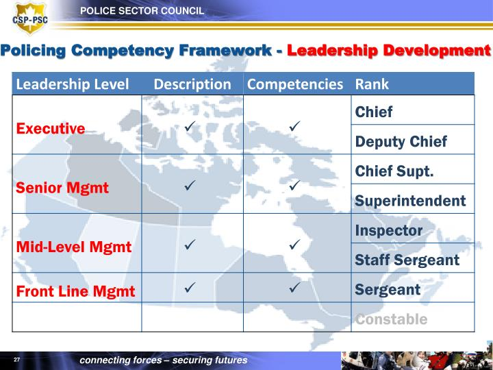 Policing Competency Framework -