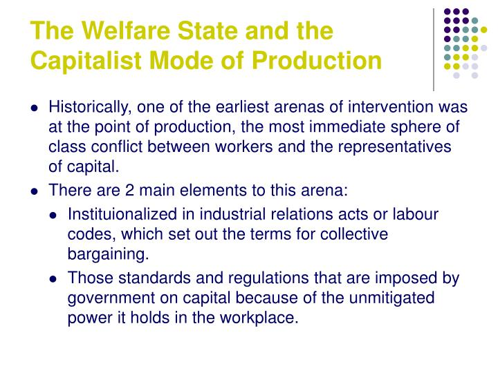 The Welfare State and the Capitalist Mode of Production