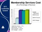 membership services cost as a percentage of revenue