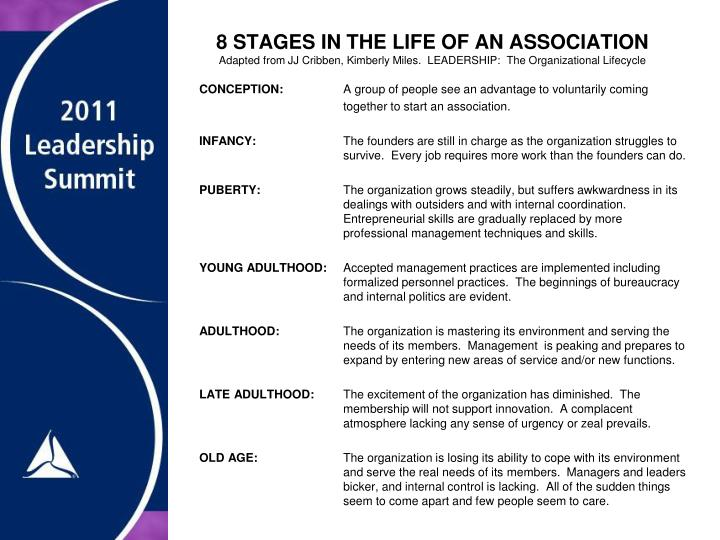 8 STAGES IN THE LIFE OF AN ASSOCIATION
