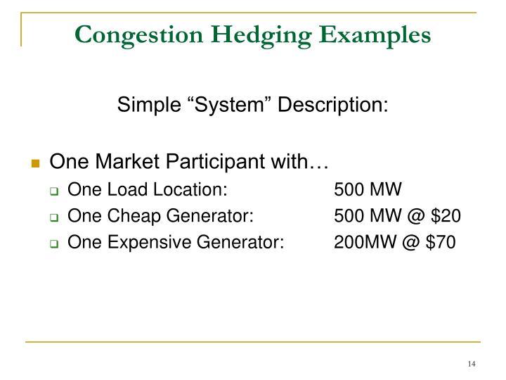 Congestion Hedging Examples