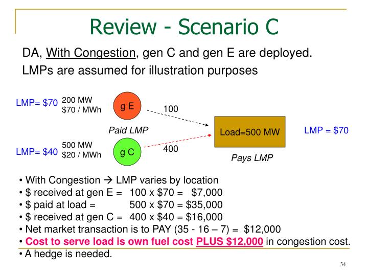 Review - Scenario C