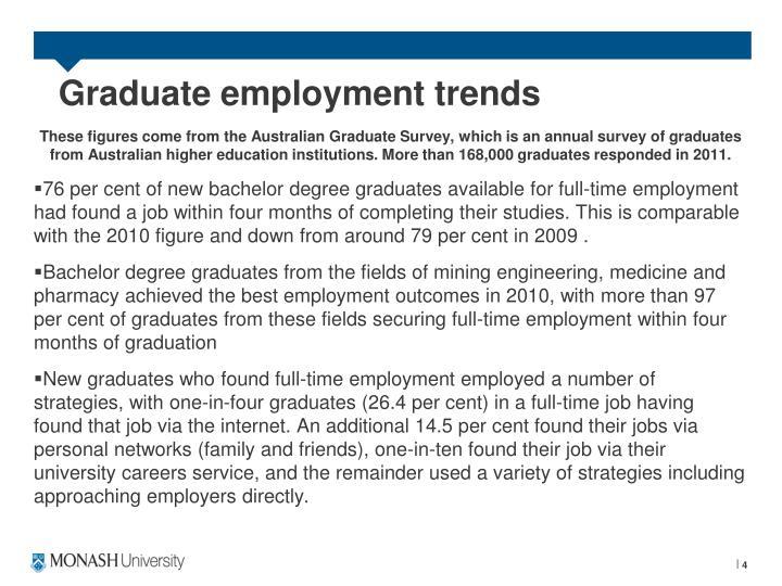 Graduate employment trends