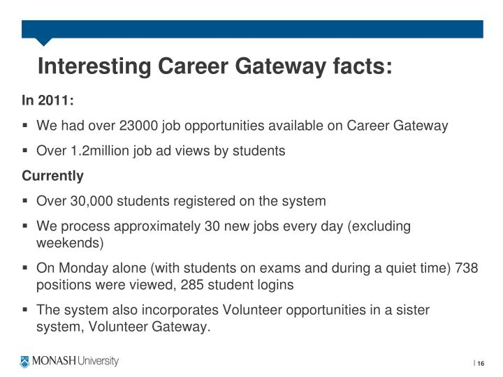 Interesting Career Gateway facts: