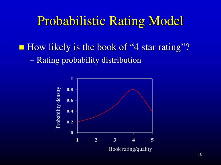 Probabilistic Rating Model