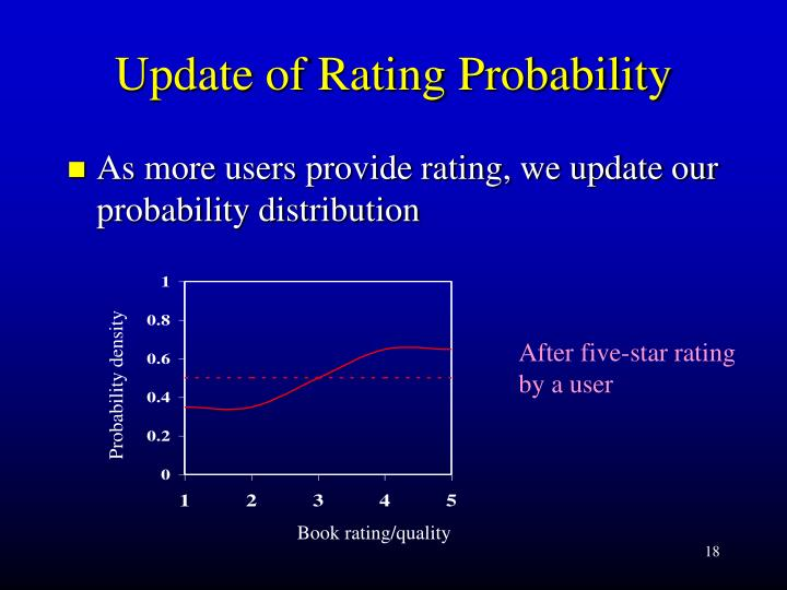 Update of Rating Probability