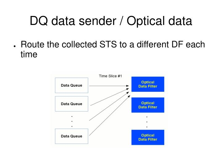 DQ data sender / Optical data