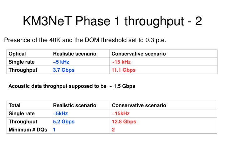 Km3net phase 1 throughput 2
