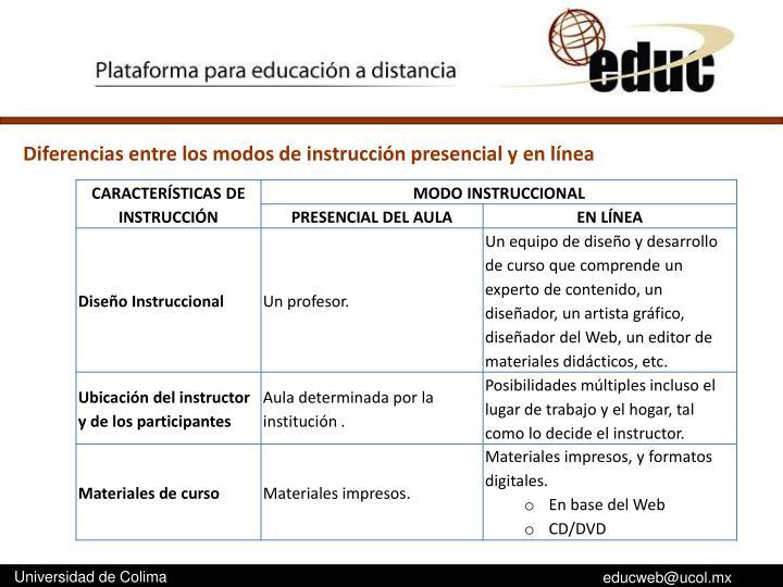 Diferencias entre los modos de instrucción presencial y en línea