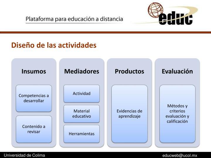 Diseño de las actividades