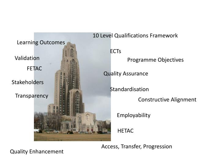 10 Level Qualifications Framework