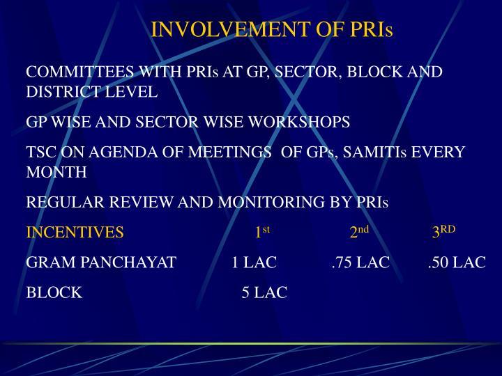 INVOLVEMENT OF PRIs