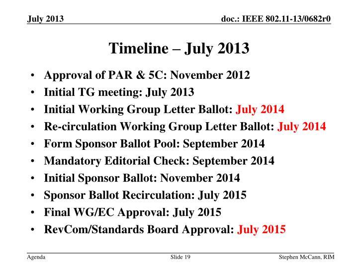 Timeline – July 2013