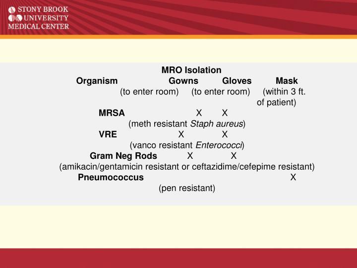 MRO Isolation
