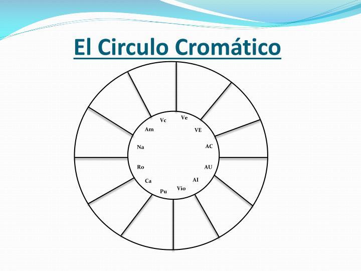 El Circulo Cromático