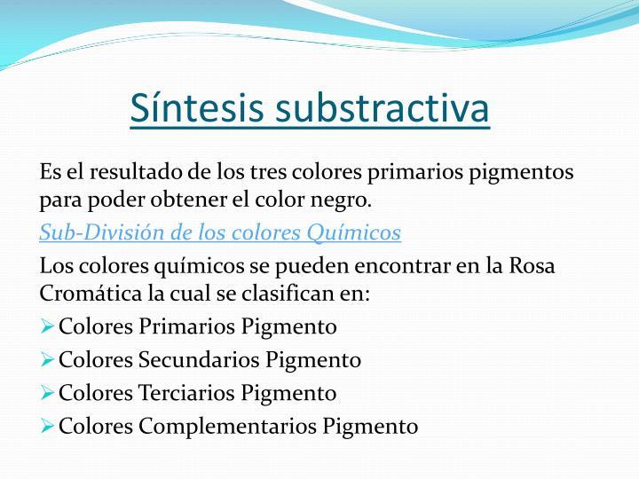 Síntesis substractiva