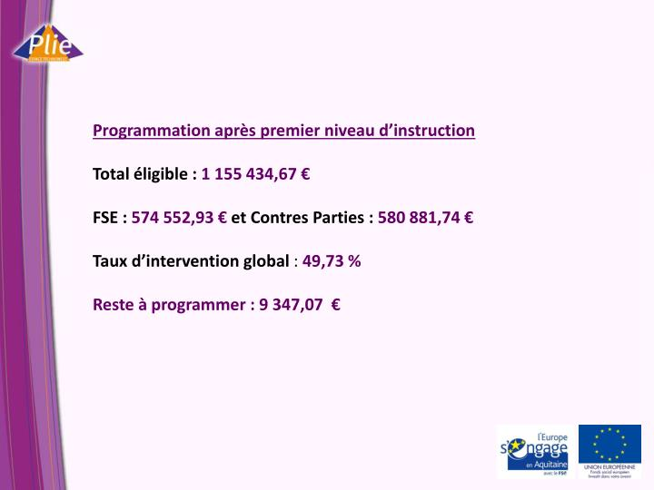 Programmation après premier niveau d'instruction