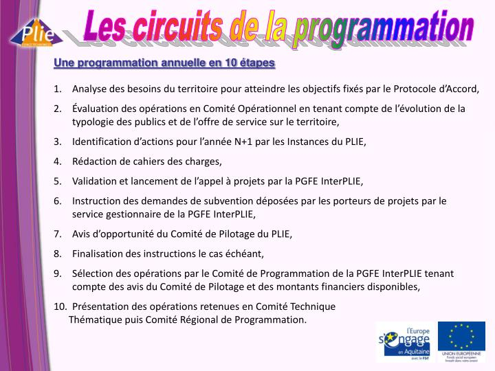 Les circuits de la programmation