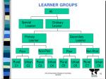 learner groups