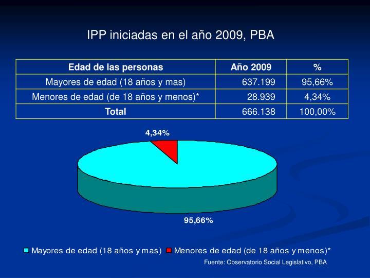 IPP iniciadas en el año 2009, PBA