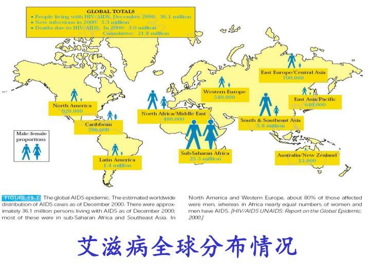 艾滋病全球分布情况