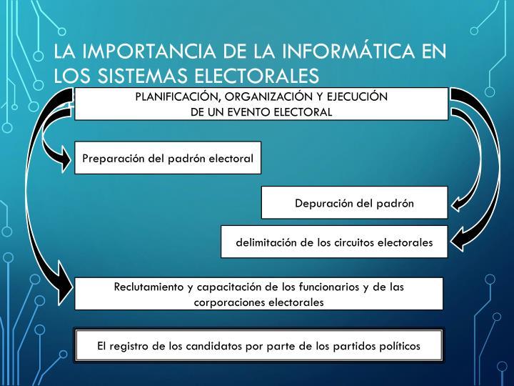 LA IMPORTANCIA DE LA INFORMÁTICA EN LOS SISTEMAS ELECTORALES