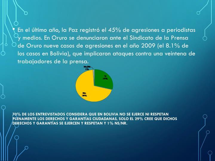 70% de los entrevistados considera que en Bolivia no se ejerce ni respetan plenamente los derechos y garantías ciudadanas, solo el 29% cree que dichos derechos y garantías se ejercen y respetan y 1%