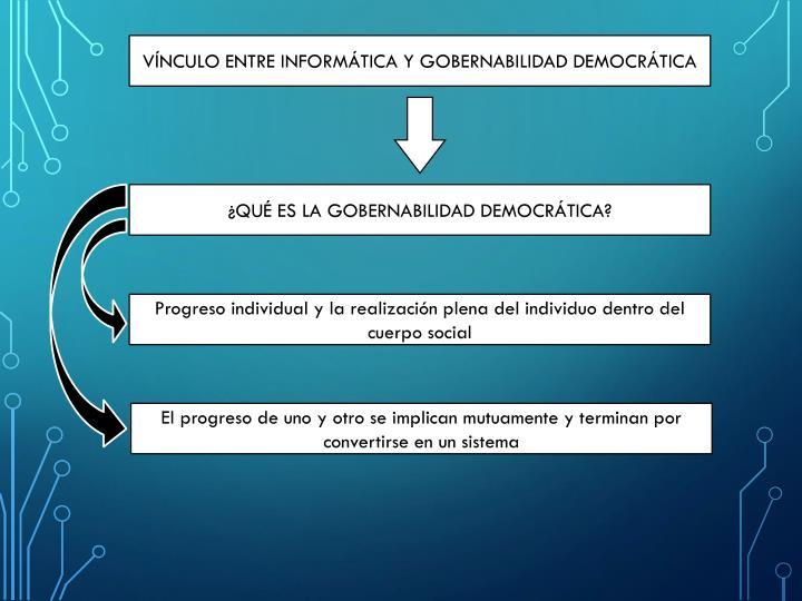 VÍNCULO ENTRE INFORMÁTICA Y GOBERNABILIDAD DEMOCRÁTICA