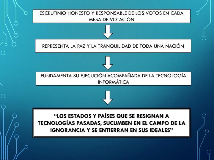 ESCRUTINIO HONESTO Y RESPONSABLE DE LOS VOTOS EN CADA MESA DE VOTACIÓN