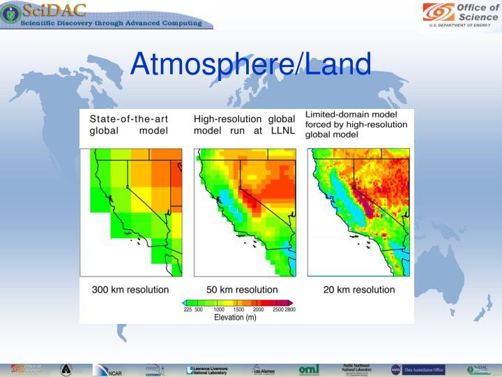 Atmosphere/Land
