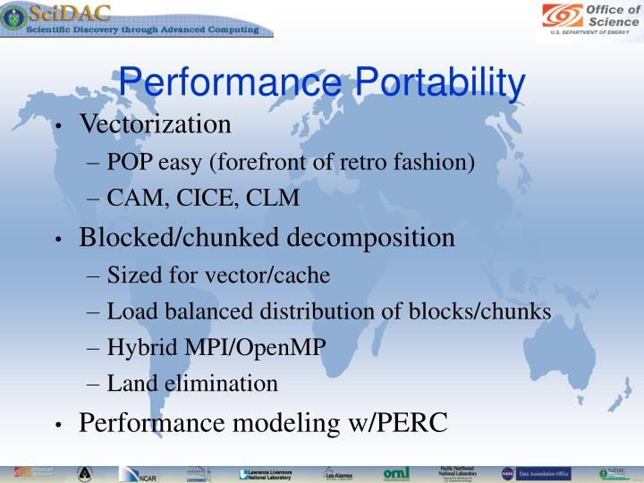 Performance Portability