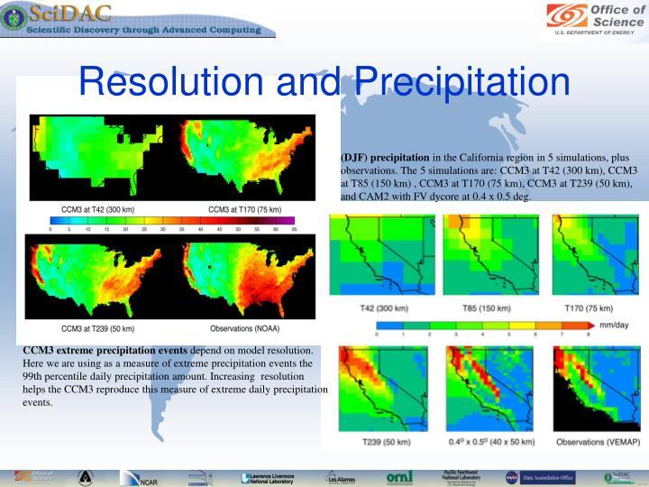 Resolution and Precipitation