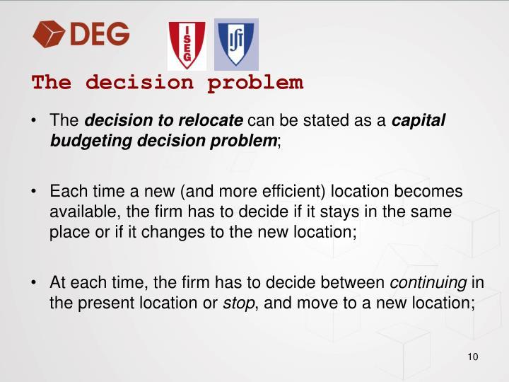 The decision problem