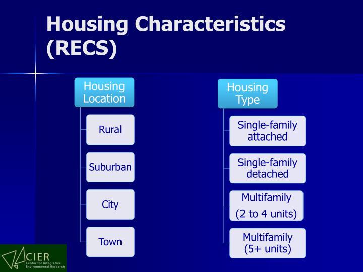 Housing Characteristics (RECS)
