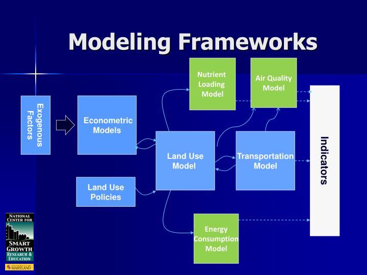 Modeling Frameworks