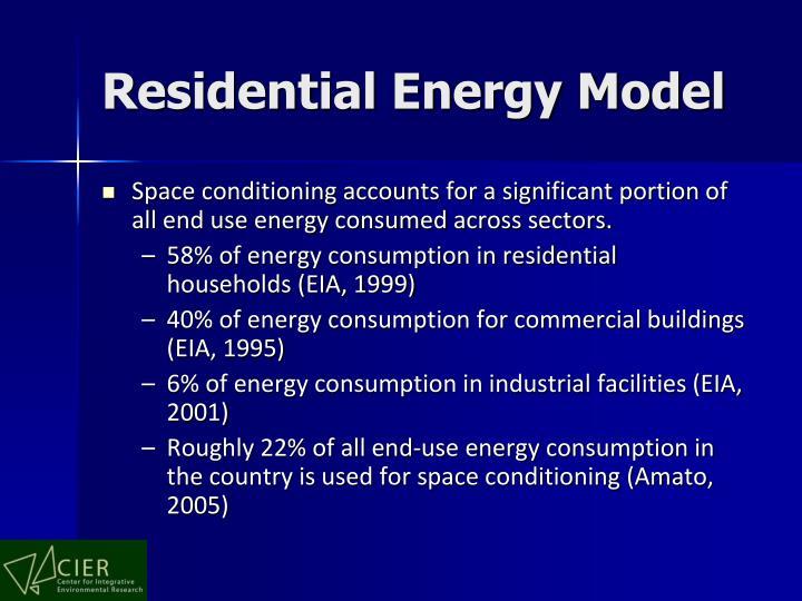 Residential Energy Model