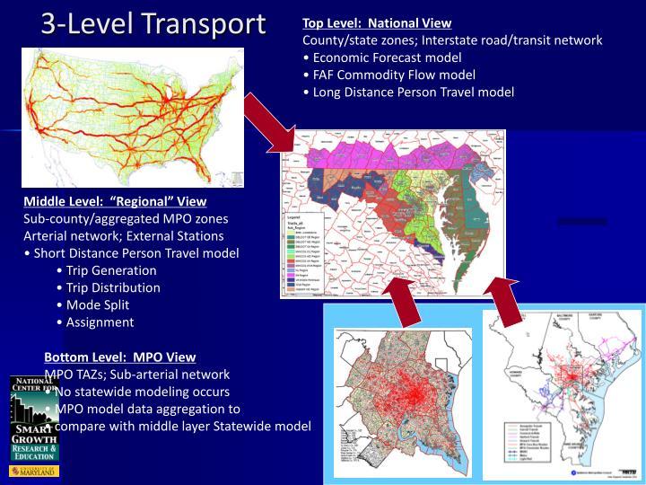 3-Level Transport Model