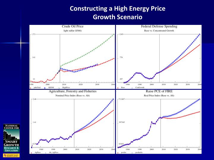 Constructing a High Energy Price Growth Scenario