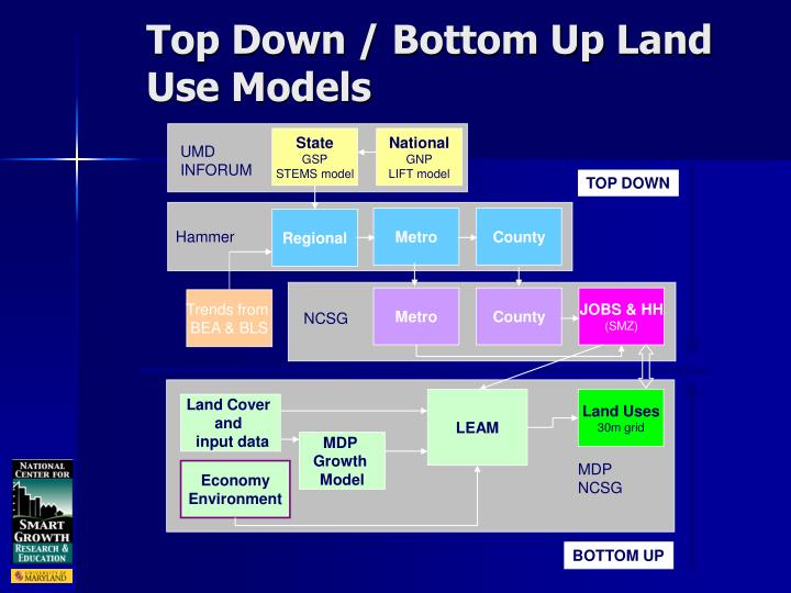 Top Down / Bottom Up Land Use Models