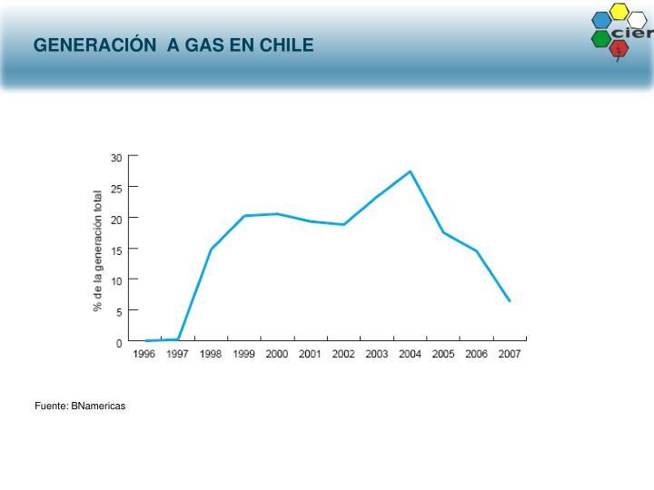 GENERACIÓN  A GAS EN CHILE