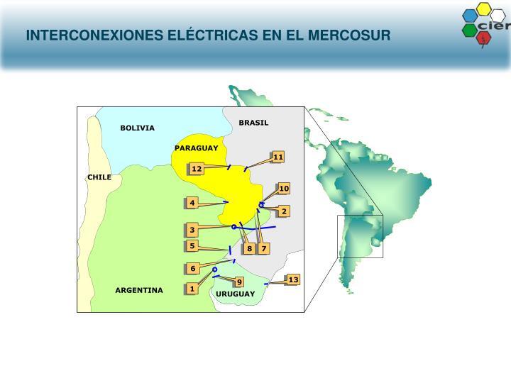 INTERCONEXIONES ELÉCTRICAS EN EL MERCOSUR