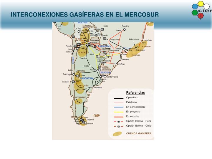 INTERCONEXIONES GASÍFERAS EN EL MERCOSUR
