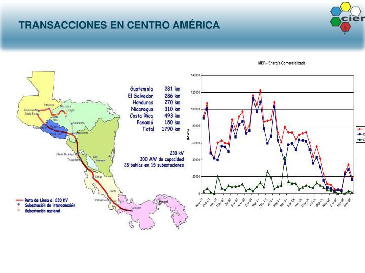 TRANSACCIONES EN CENTRO AMÉRICA