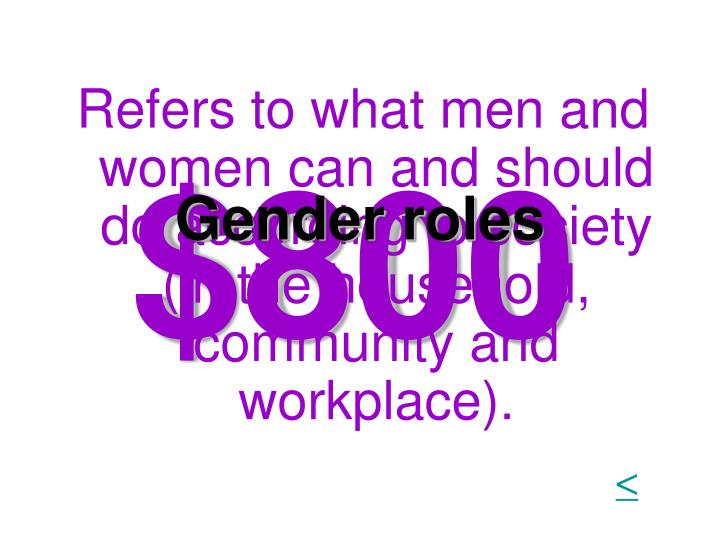 Refers to what men and women can and should do according to society (in the household, community and workplace).
