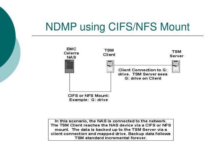 Mount cifs version