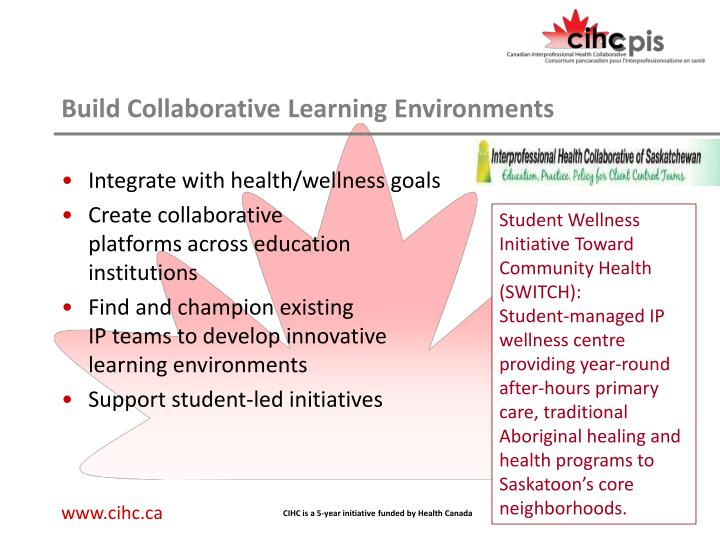 Collaborative Teaching Environment ~ Ppt definition powerpoint presentation id