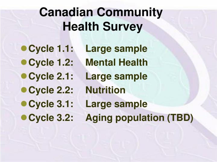 Canadian Community
