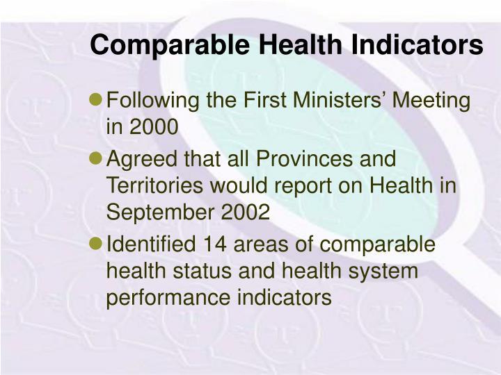 Comparable Health Indicators