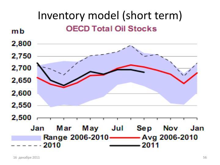 Inventory model (short term)