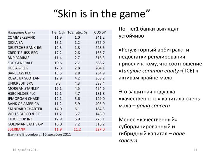 """Skin is in the game"""